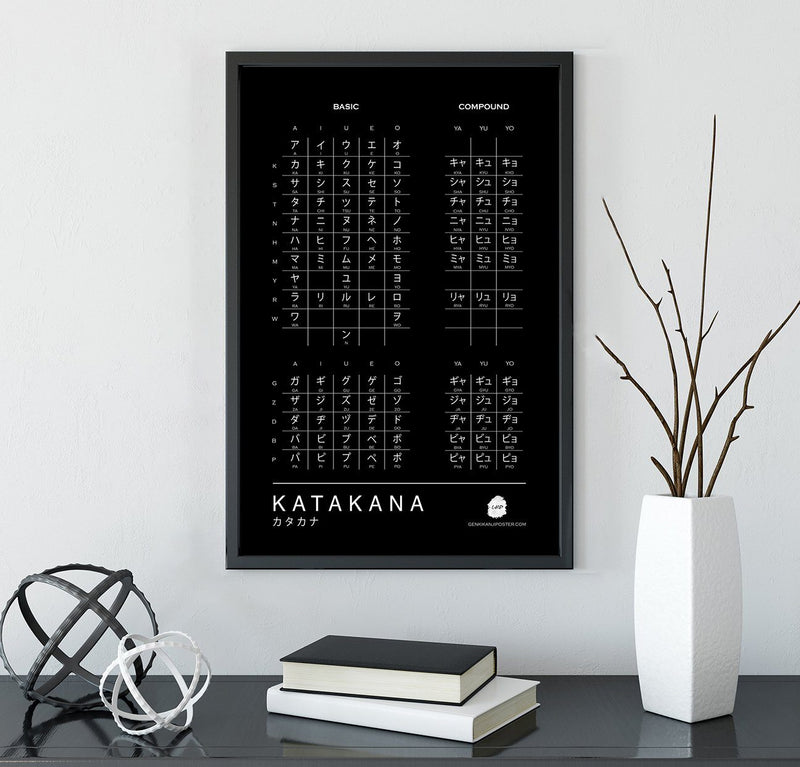 "Hiragana & Katakana Charts for Japanese Learning (Two 11""x17"" High Quality Laminated Prints) Poster Genki Kanji Poster"