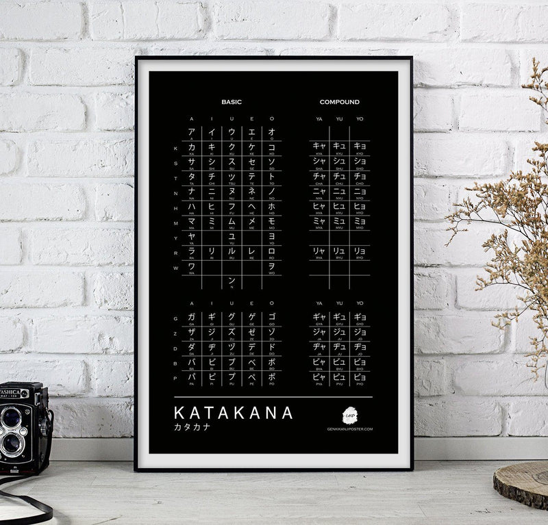 "Hiragana & Katakana Charts for Japanese Learning (Two 11""x17"" High Quality Laminated Prints) Poster Genki Kanji Poster Katakana Only"