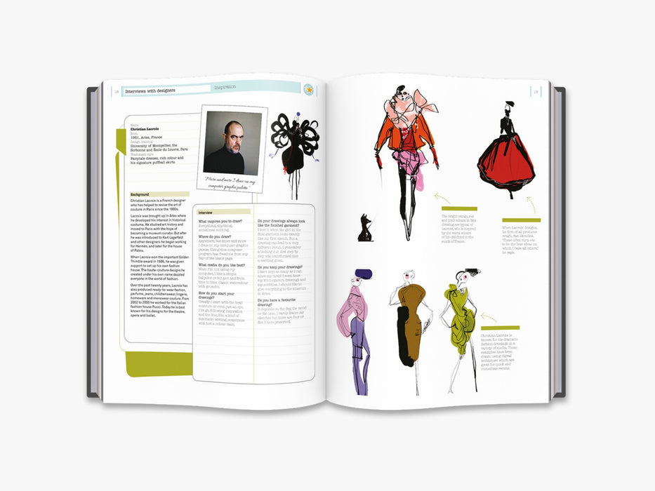 How to Draw Like a Fashion Designer
