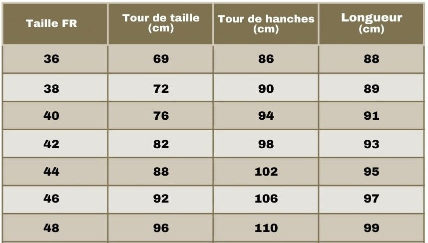 guide taille cargo