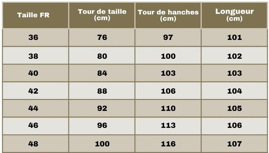 guide taille jean cargo homme