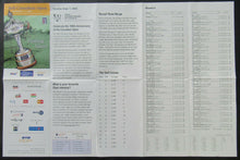 Load image into Gallery viewer, 2003 Canadian Open Golf Tournament Final Day Pairing Sheet Signed By Vijay Singh