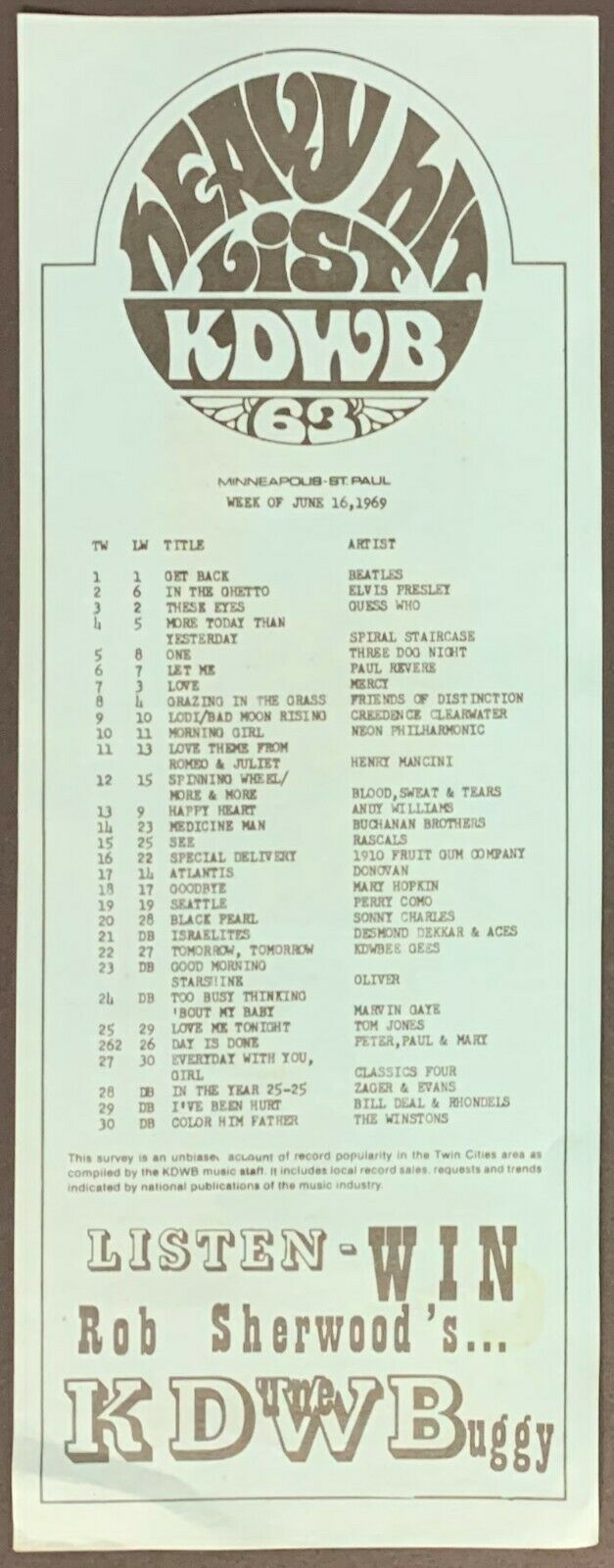 1969 KDWB Chart Radio Survey Minneapolis St. Paul Music Beatles Get Back Topped