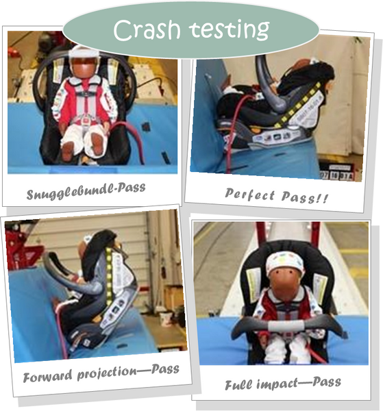 The Snugglebundl Crash Testing Journey & FAQs