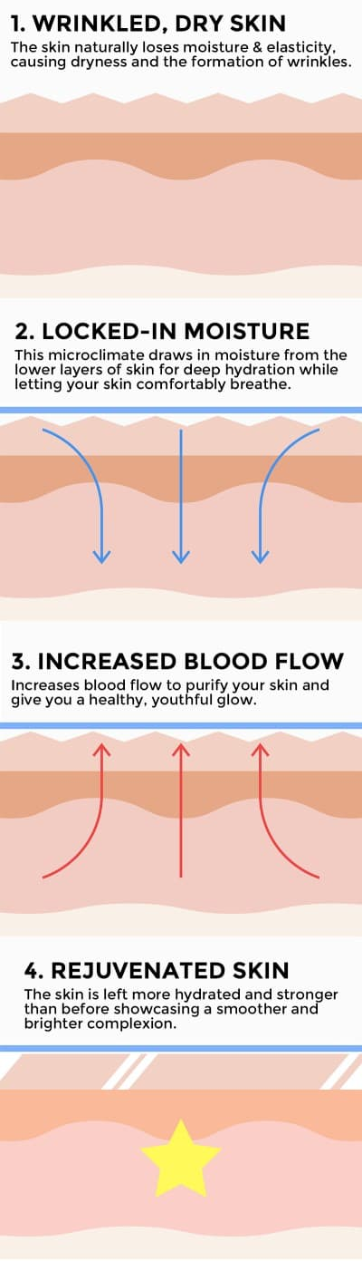 anti-wrinkle-patches-all-in-one-how-it-works