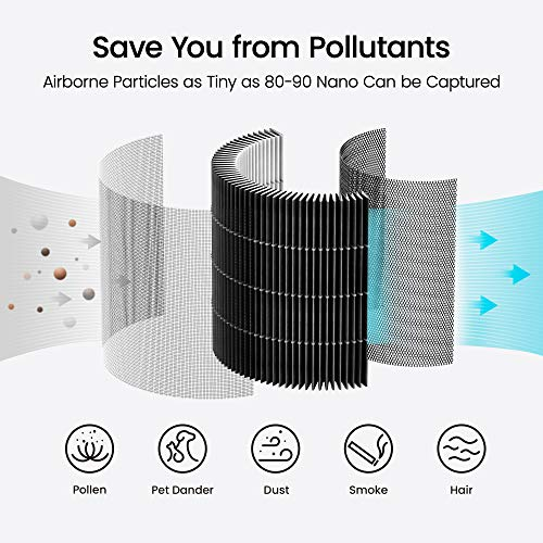Smartmi Air Purifier P1