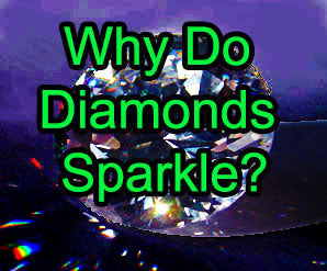 Lear more about what gives Diamonds their Fire!