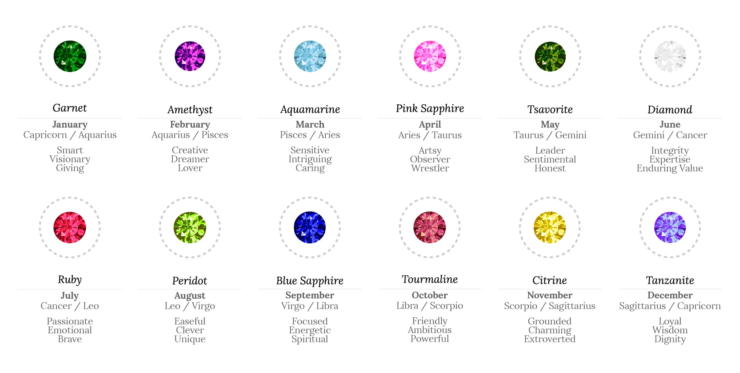 Prisma collection alberthern and Diamond Tales for women and teens girls gemstones meaning