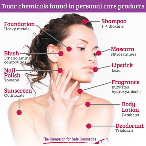 Are your Beauty products toxic???