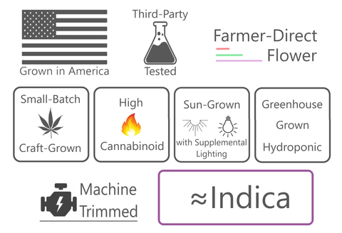 Grown in America, Third-Party Tested, Farmer Direct Flower, Small-Batch, Craft-Grown, High-Cannabinoid, Sun Grown with Supplemental Lighting, Greenhouse Grown Hydroponic, Machine-Trimmed, Strong Indica
