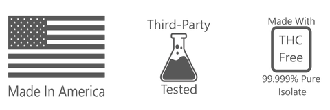 Made in America, Third-Party Tested, Made with THC-Free 99.999% Pure CBD Isolate