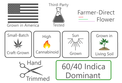 Grown in America, Third-Party Tested, Farmer Direct Flower, Small-Batch, Craft-Grown, High-Cannabinoid, Sun Grown, Grown in Living Soil, Hand-Trimmed, 60/40 Indica Dominant