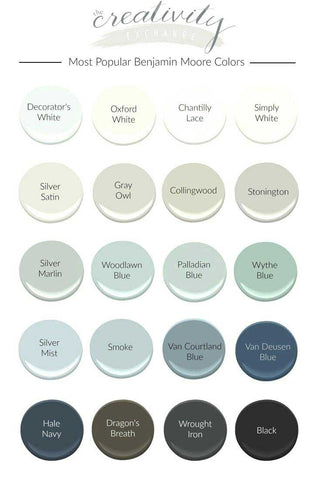 most popular benjamin moore colors infographic with 20 swatches