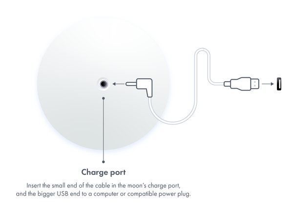 Insert the small end of the cable in the moon's charge port, and the bigger USB end to a computer or compatible power plug.