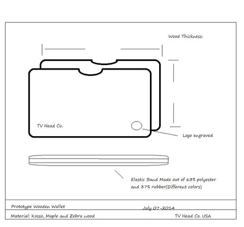 8 reasons why you should use a small wallet tv head company our diagram below shows the exact dimensions we use to fabricate each and every wallet the height is 25 while the width is 45 with a 025 thickness ccuart Gallery