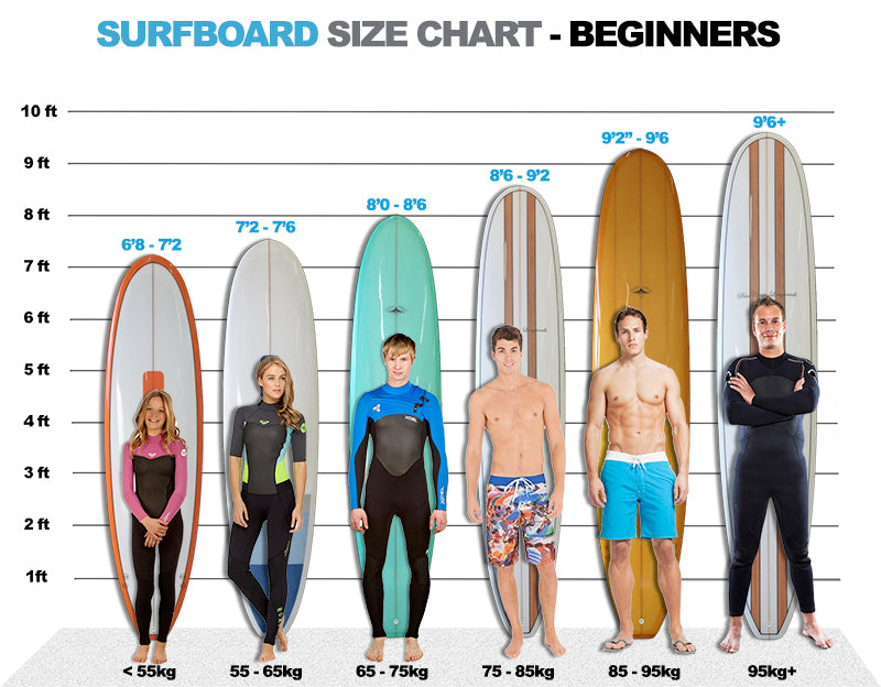 beginner surfboards size chart