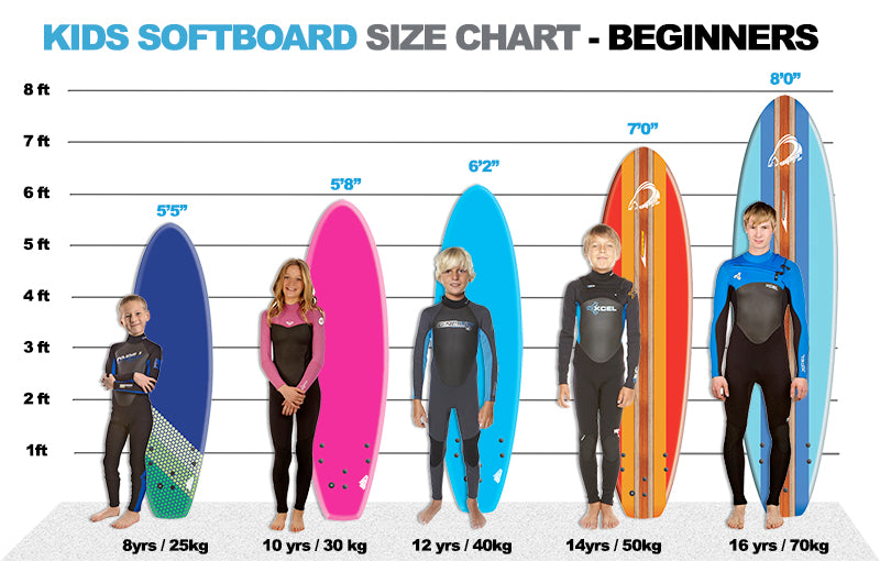 What Surfboard Size For A Kid Kids Surfboard Size Guide