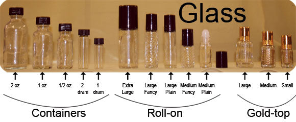 Glass Bottle sizes