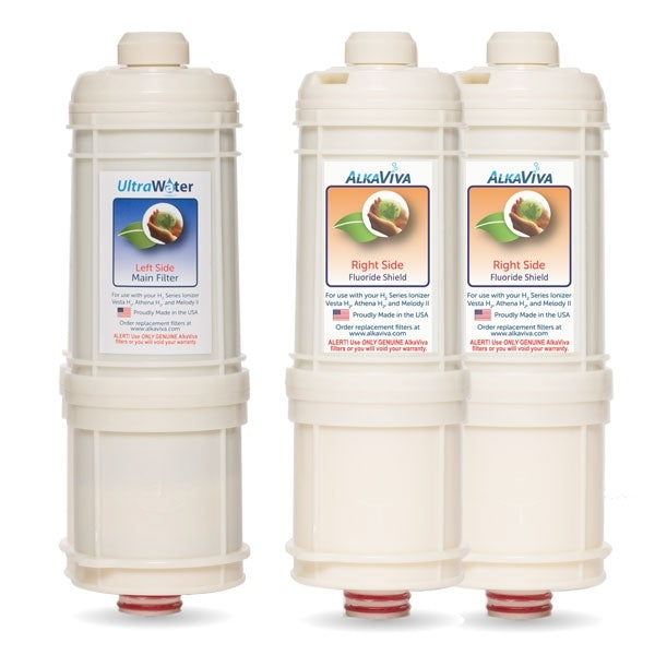 H2 Series UltraWater and Fluoride Shield Replacement Package