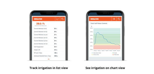 052020_Irrigating-with-Mobilize_Mobile-Screens