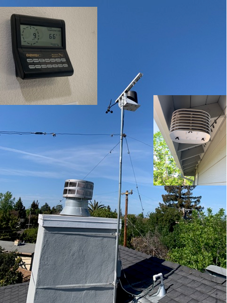 Weather-Monitor-in-Sunnyvale
