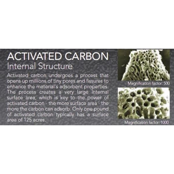 AllerAir AirMed 3 Compact Air Purifier Activated Carbon Internal Structure