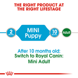 Royal Canin Mini Puppy Gravy 85Gm Pack of 12