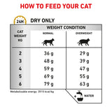 Royal Canin Feline Urinary Moderate Calorie 1.5 kg