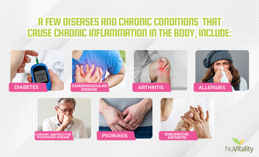 Diseases and Chronic Conditions