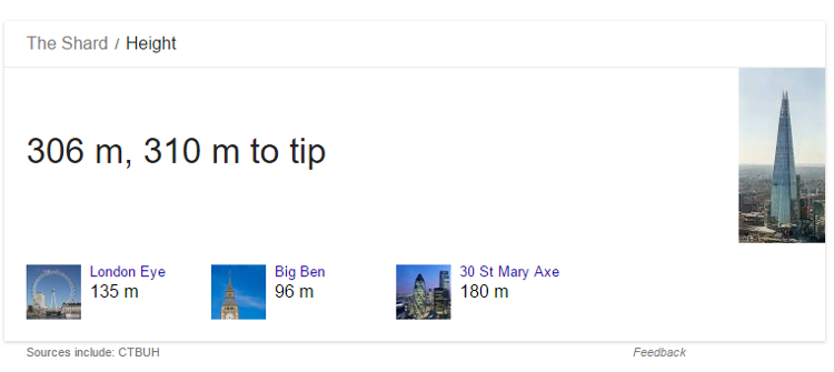 What appears when you search for 'How high is The Shard?