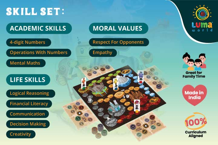 Learning game for kids- Skill sets to learn-by Luma world