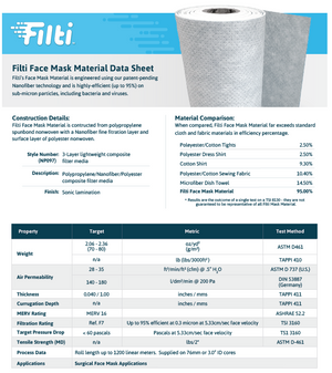 Filti Face Mask insert protective nano filters made in Canada - The Peoples Mask Toronto