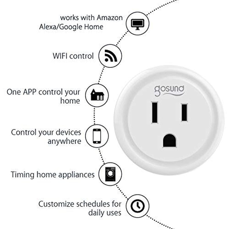 Classier: Buy Plugs Smart Plug, Gosund Mini WiFi Outlet Works with Alexa, Google Home, No Hub Required, Remote Control Your Home Appliances from Anywhere, ETL Certified,Only Supports 2.4GHz Network(4 Pieces)
