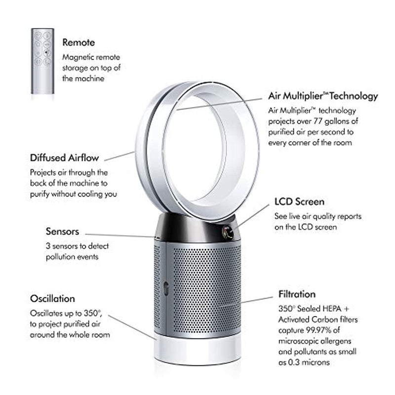 Classier: Buy Dyson Dyson Pure Cool, DP04-HEPA Air Purifier and Fan WiFi-Enabled, Large Rooms, Automatically Removes Allergens, Pollutants, Dust, Mold, VOCs, White/Silver