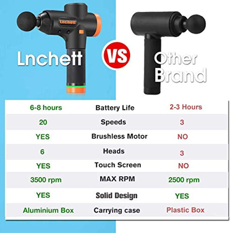Classier: Buy Lnchett Lnchett Massage Gun, Professional Handheld Massage Gun for Body Relaxation and Pain Relief, 20 Speed, with 6 Heads and Solid Aluminum Carrying Case
