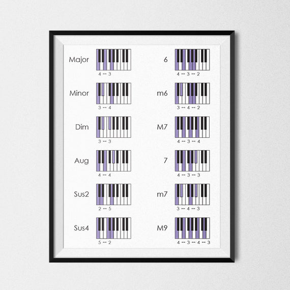 Piano Chords Poster – Printable Download PDF & JPEG
