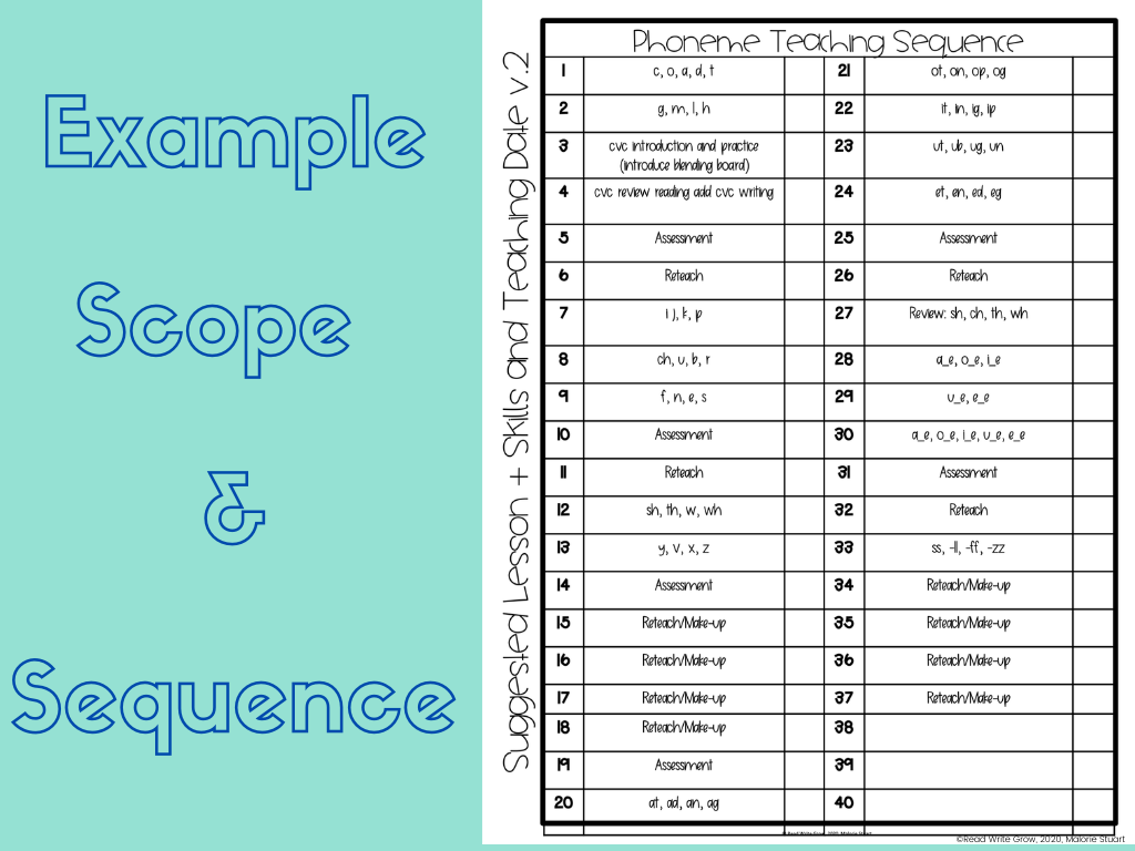Sample Scope and Sequence
