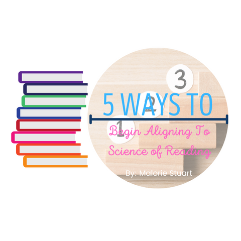 science-of-reading