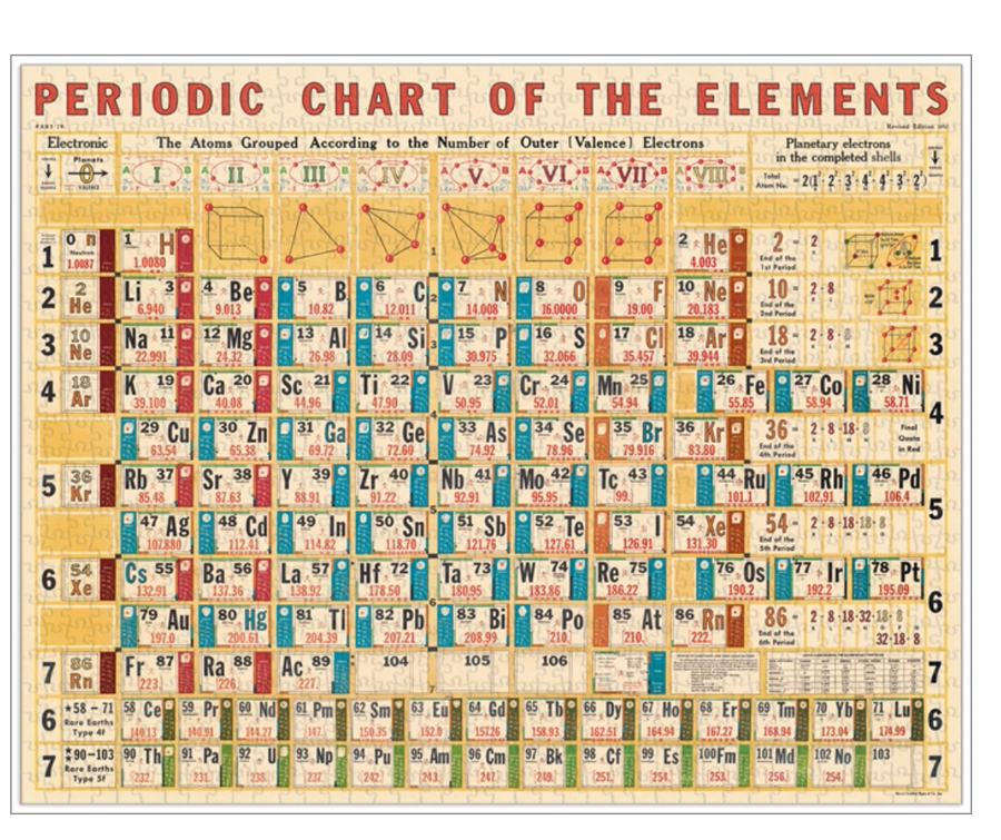 Vintage Puzzle - Periodic Chart