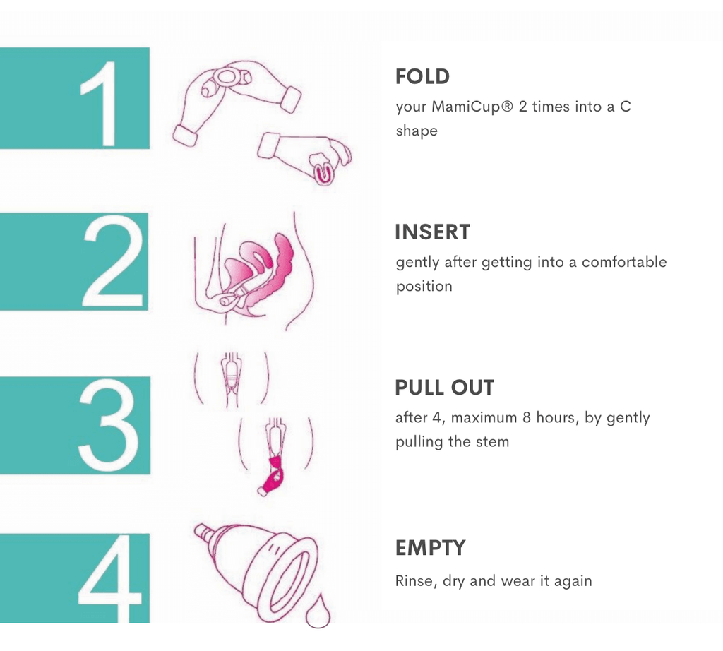 Step by step instructions on how to use the MamiCup Menstrual Cup