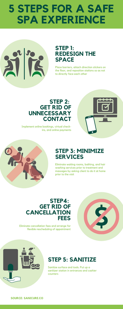 5-Steps-For-A-Safe-Spa-Experience-infographics