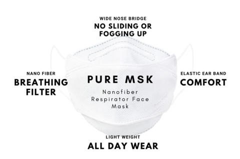 PURE-MSK Disposable Face Mask - Masks for Protection - Medical Source