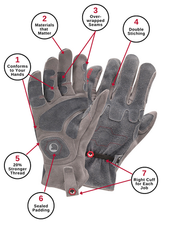 Gray StoneBreaker Glove with call out to specific material and structural advantages
