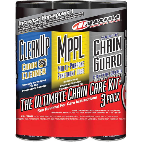 Ultimate Synthetic Chain Guard Care Kit