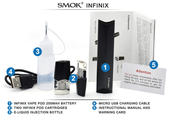 Smok Infinix Kit Contains - Listed parts/components