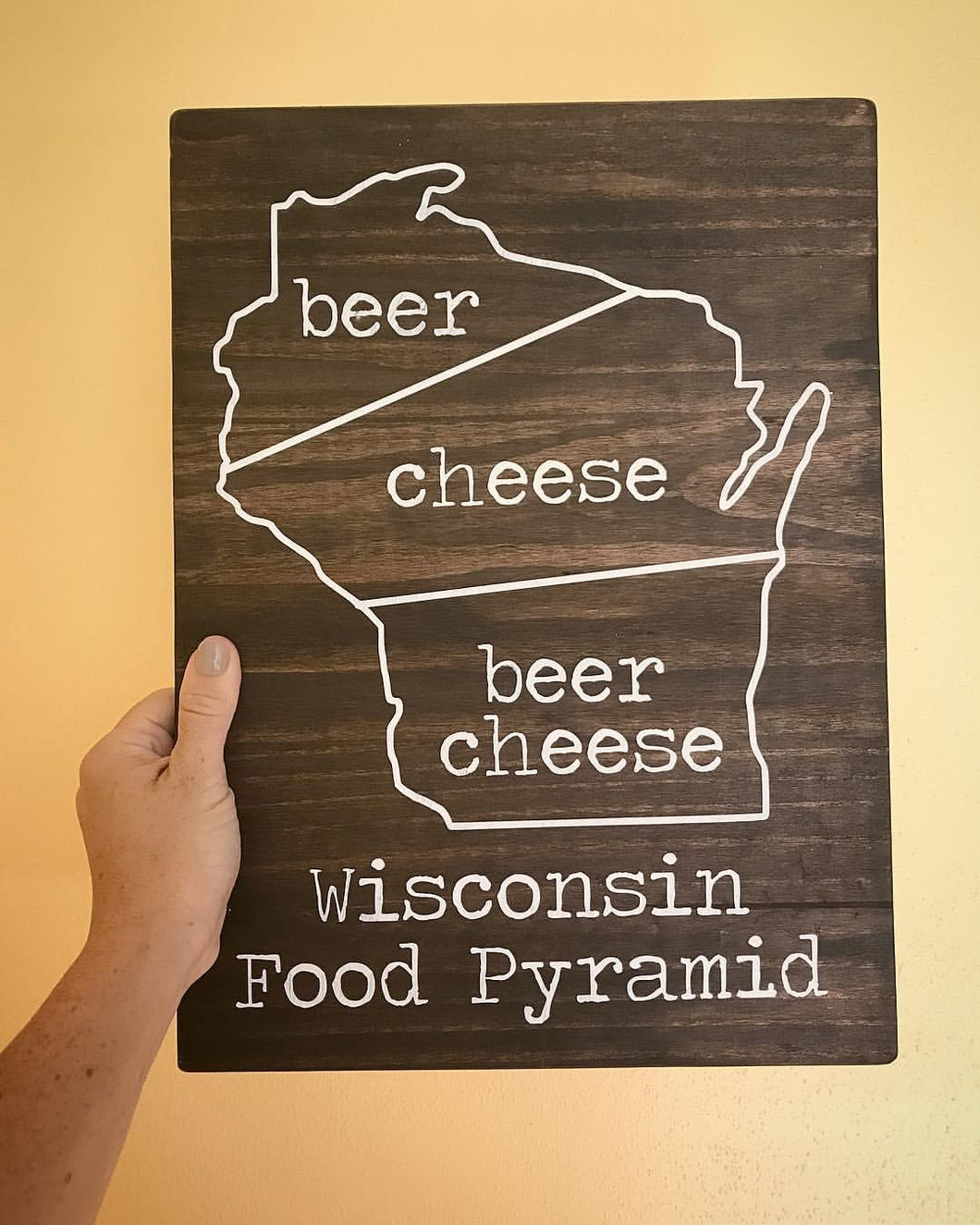 Wisconsin Food Pyramid
