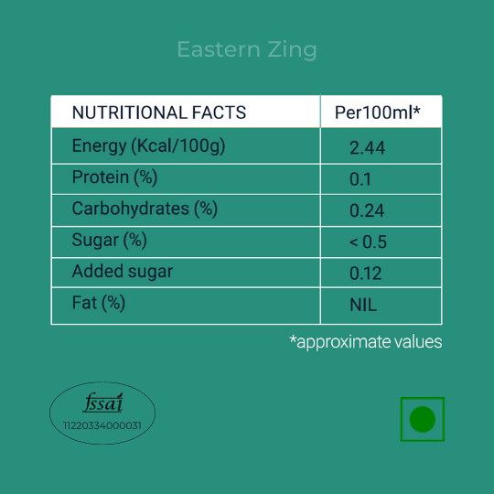 Eastern Zing & Banana Nut Bread </br>(Loose Blend)