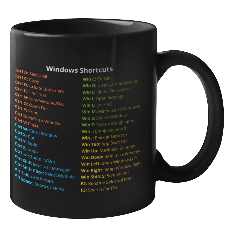 LIMITED: Windows Shortcuts Mug (Pro Edition)