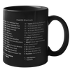 macOS Shortcuts Mug (Dark Mode)