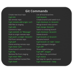 Git Commands Mousepad (Dark Mode)